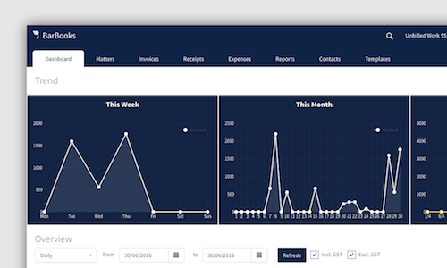 BarBooks Dashboard